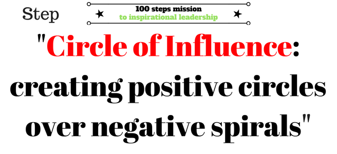 Circle of influence (1)