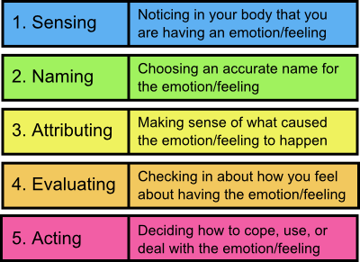 processing-emotions.png