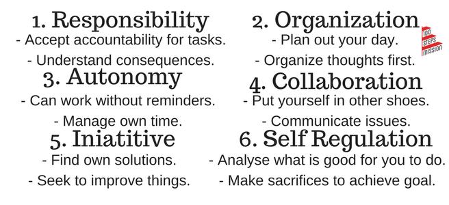 Success Habits (1)