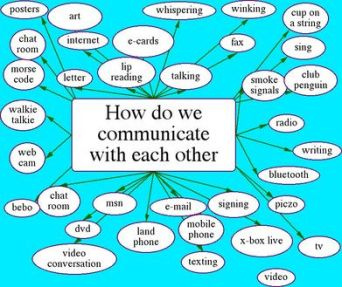 how-do-we-communicate-2