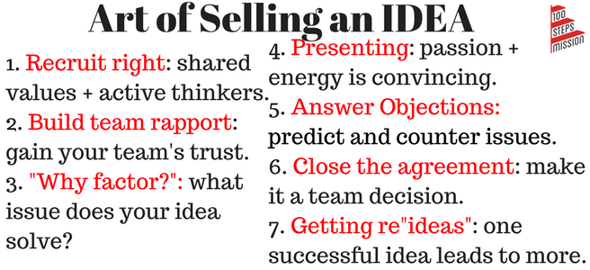 Selling an idea (1).png