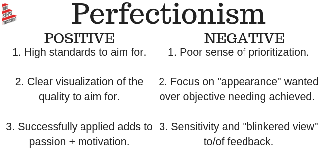 Good and bad parts of perfectionism (2)