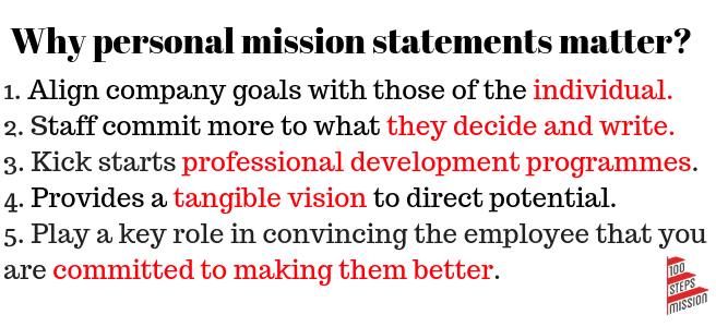 Why mission statements (1)