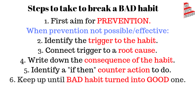 Steps to breaking BAD habits