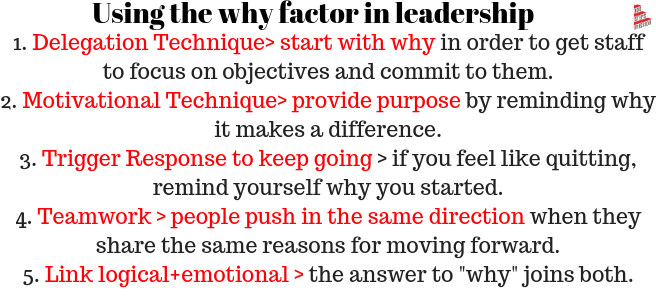 Using the why factor in leadership